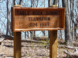 Table Rock Summit